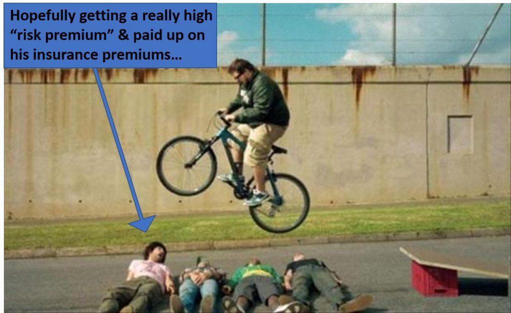 investment risk premium