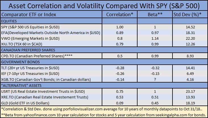 canada market volatility