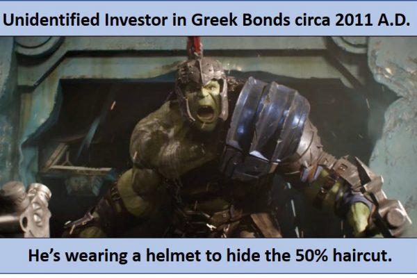 bond default risk