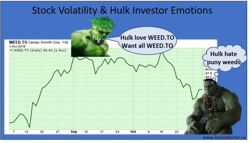 bonds portfolio