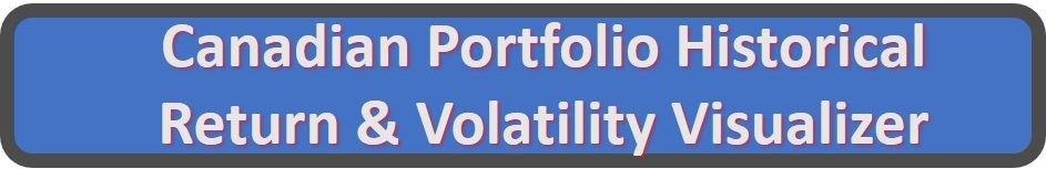 asset allocation volatility
