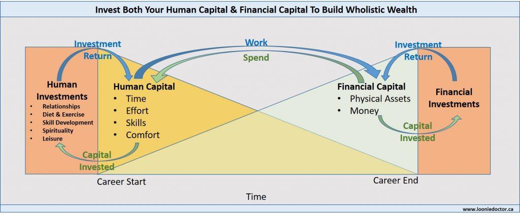 personal finance balance