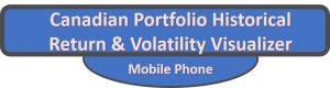 historical volatility canada