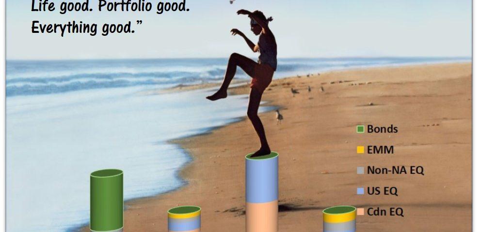 balanced portfolio