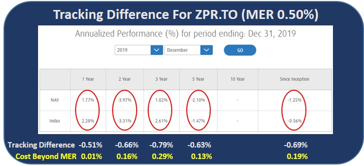preferred shares etf